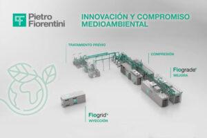 Fiorentini - Transformación de biogas en biiometano